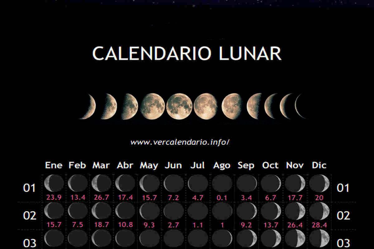 Calendario Lunar Mes Octubre 2013 (Chile)