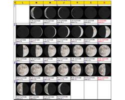 Calendario Lunar Mes Noviembre 2018 (España)