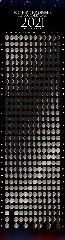 Lunar Calendar 2021 (Southern Hemisphere)