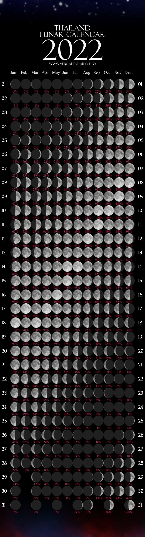 Phases Of The Moon Calendar 2022.Lunar Calendar 2022 Thailand